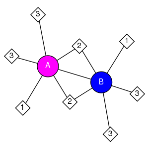 schmatic for structure MMDB ID=76697 biounit 1