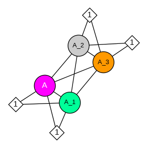 schmatic for structure MMDB ID=78270 biounit 1