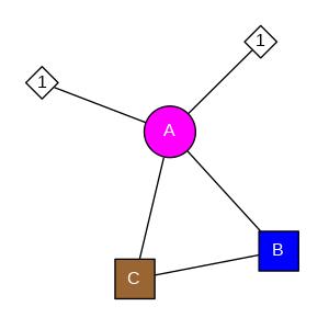 schmatic for structure MMDB ID=78501 biounit 0
