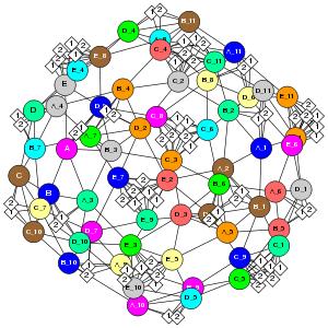 schmatic for structure MMDB ID=79078 biounit 1
