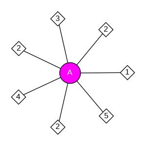 schmatic for structure MMDB ID=79121 biounit 1