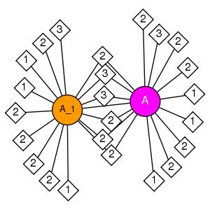 schmatic for structure MMDB ID=82946 biounit 1