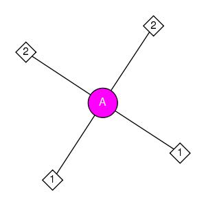 schmatic for structure MMDB ID=83196 biounit 1