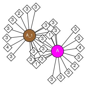 schmatic for structure MMDB ID=83660 biounit 1