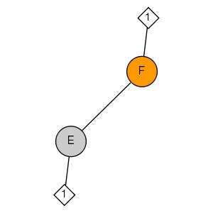 schmatic for structure MMDB ID=83914 biounit 1