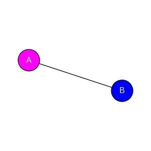 schmatic for structure MMDB ID=83916 biounit 1