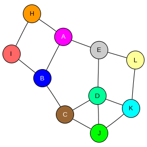 schmatic for structure MMDB ID=85521 biounit 1