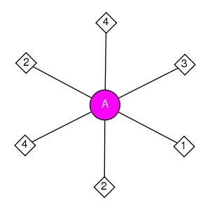schmatic for structure MMDB ID=85596 biounit 1