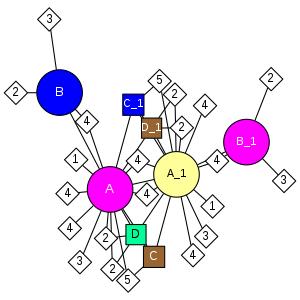 schmatic for structure MMDB ID=85668 biounit 1