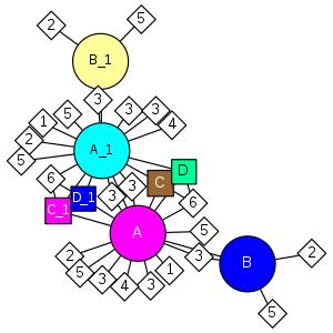 schmatic for structure MMDB ID=86319 biounit 1