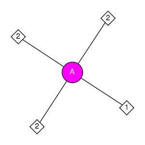 schmatic for structure MMDB ID=86336 biounit 1