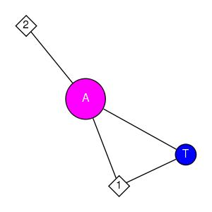 schmatic for structure MMDB ID=86697 biounit 1