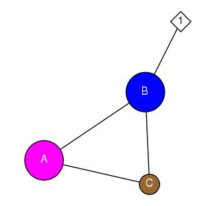 schmatic for structure MMDB ID=87239 biounit 1