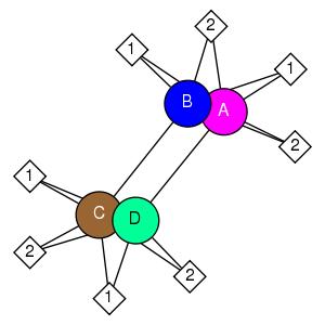 schmatic for structure MMDB ID=88352 biounit 1