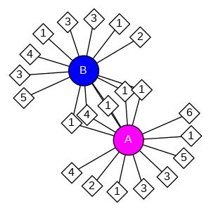 schmatic for structure MMDB ID=89824 biounit 1