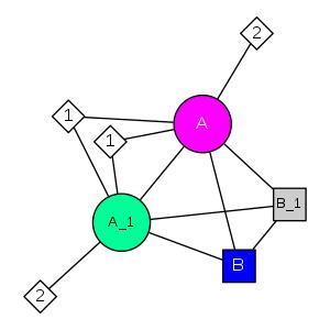 schmatic for structure MMDB ID=91866 biounit 1