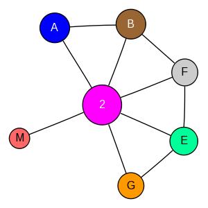 schmatic for structure MMDB ID=92764 biounit 1