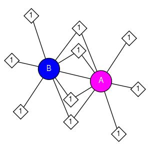 schmatic for structure MMDB ID=93788 biounit 1