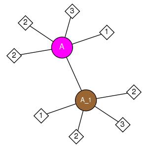 schmatic for structure MMDB ID=96329 biounit 1