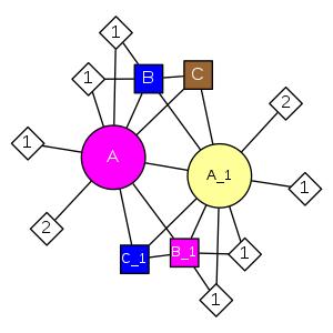 schmatic for structure MMDB ID=97519 biounit 1