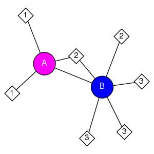 schmatic for structure MMDB ID=98368 biounit 1