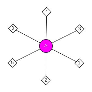 schmatic for structure MMDB ID=98650 biounit 1