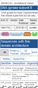 Conserved Domains Database (CDD) and Resources