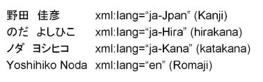 Fig. 13. @xml:lang for Japanese scripts.
