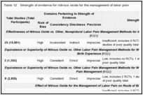 Table 12. Strength of evidence for nitrous oxide for the management of labor pain.
