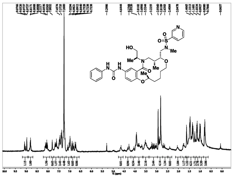 1H NMR Spectrum (300 MHz, CDCl3) of Analog CID 49849924.