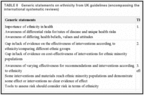 TABLE 8. Generic statements on ethnicity from UK guidelines (encompassing the evidence from the international systematic reviews).