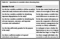 Table 8.2. Questions to consider when choosing data.