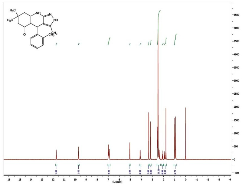 1H NMR Spectrum (300 MHz, CDCl3) of CID 56589427.