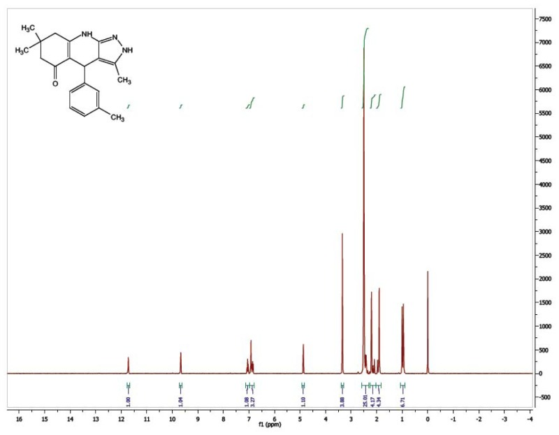 1H NMR Spectrum (300 MHz, CDCl3) of CID 56589421.