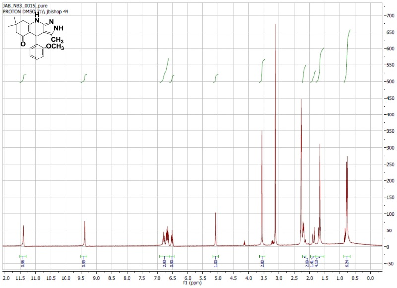 1H NMR Spectrum (300 MHz, CDCl3) of CID 5928898.