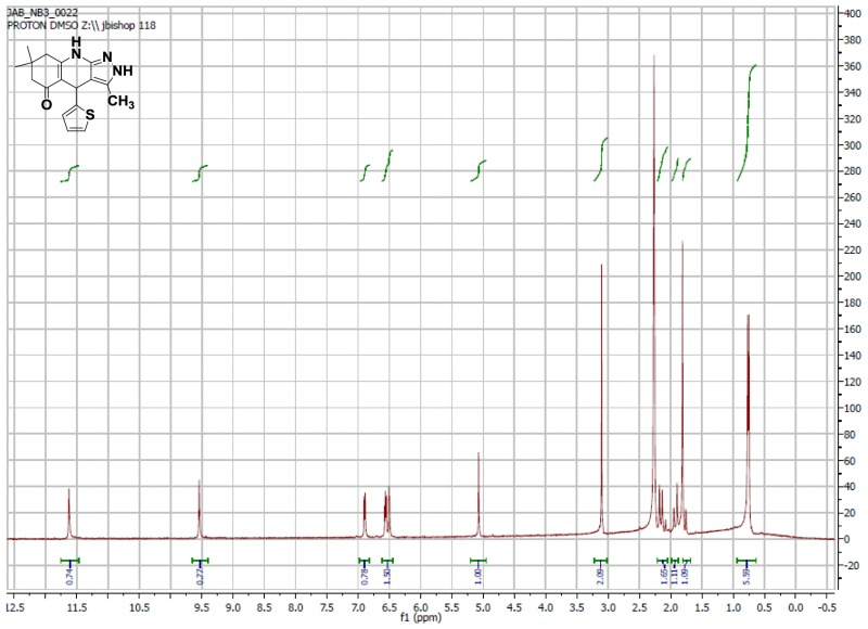 1H NMR Spectrum (300 MHz, CDCl3) of CID 5908141.