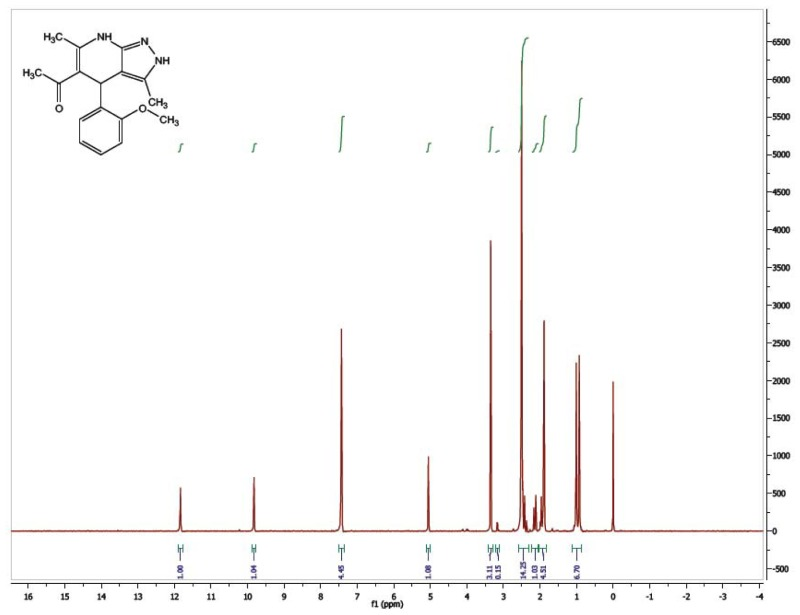 1H NMR Spectrum (300 MHz, CDCl3) of CID 56589422.