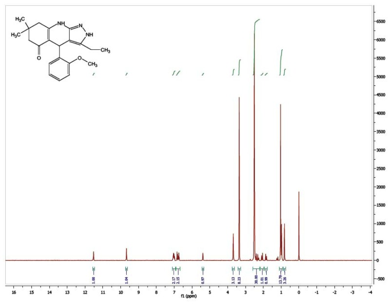 1H NMR Spectrum (300 MHz, CDCl3) of CID 56589411.