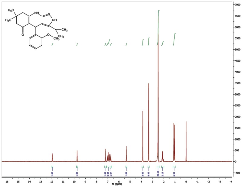 1H NMR Spectrum (300 MHz, CDCl3) of CID 56589429.
