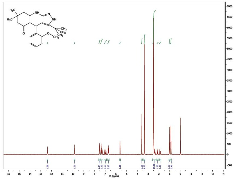 1H NMR Spectrum (300 MHz, CDCl3) of CID 56589431.