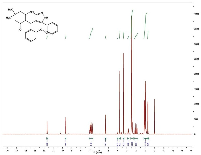 1H NMR Spectrum (300 MHz, CDCl3) of CID 20911996.