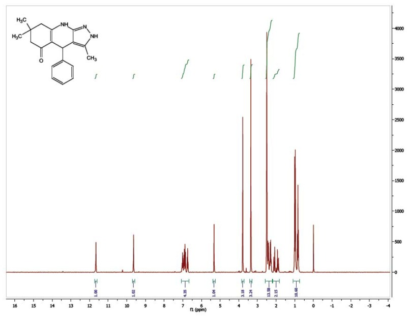 1H NMR Spectrum (300 MHz, CDCl3) of CID 5706819.