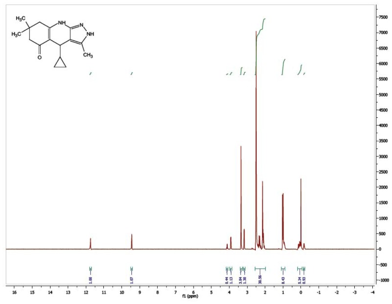 1H NMR Spectrum (300 MHz, CDCl3) of CID 56589416.
