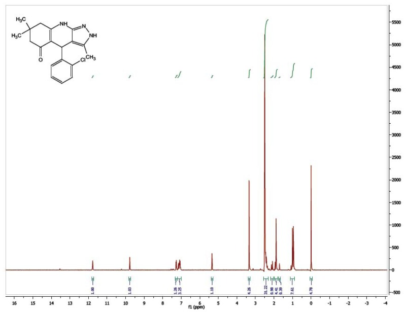 1H NMR Spectrum (300 MHz, CDCl3) of CID 56589396.