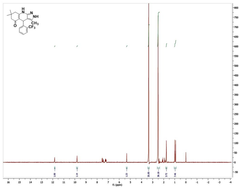 1H NMR Spectrum (300 MHz, CDCl3) of CID 56589435.