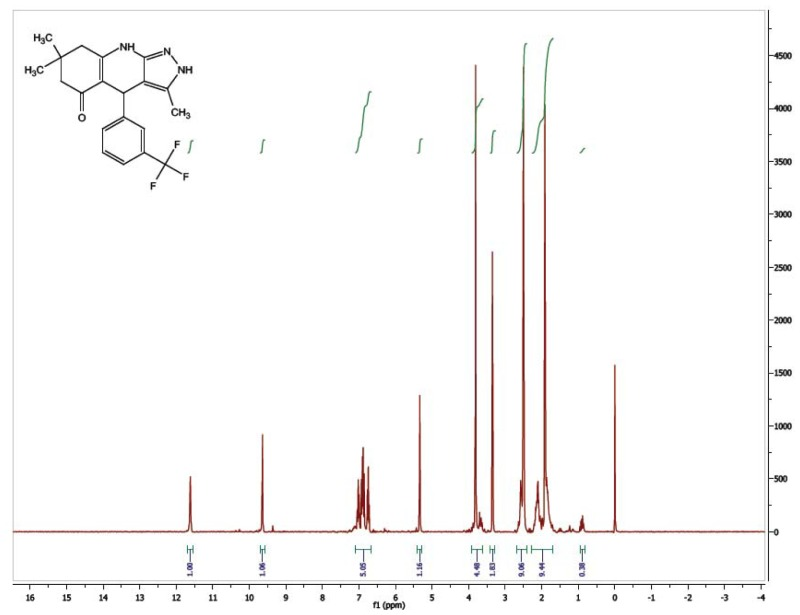 1H NMR Spectrum (300 MHz, CDCl3) of CID 56589400.