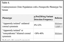 Table 4. . Craniosynostosis Clinic Populations with a Nonspecific Phenotype Tested for the p.