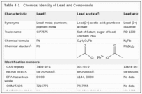 CHEMICAL AND PHYSICAL INFORMATION - Toxicological Profile