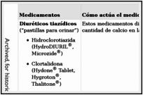 efectos secundarios del plan frecuente para orinar b
