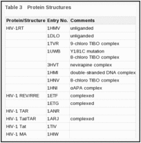 Table 3. Protein Structures.